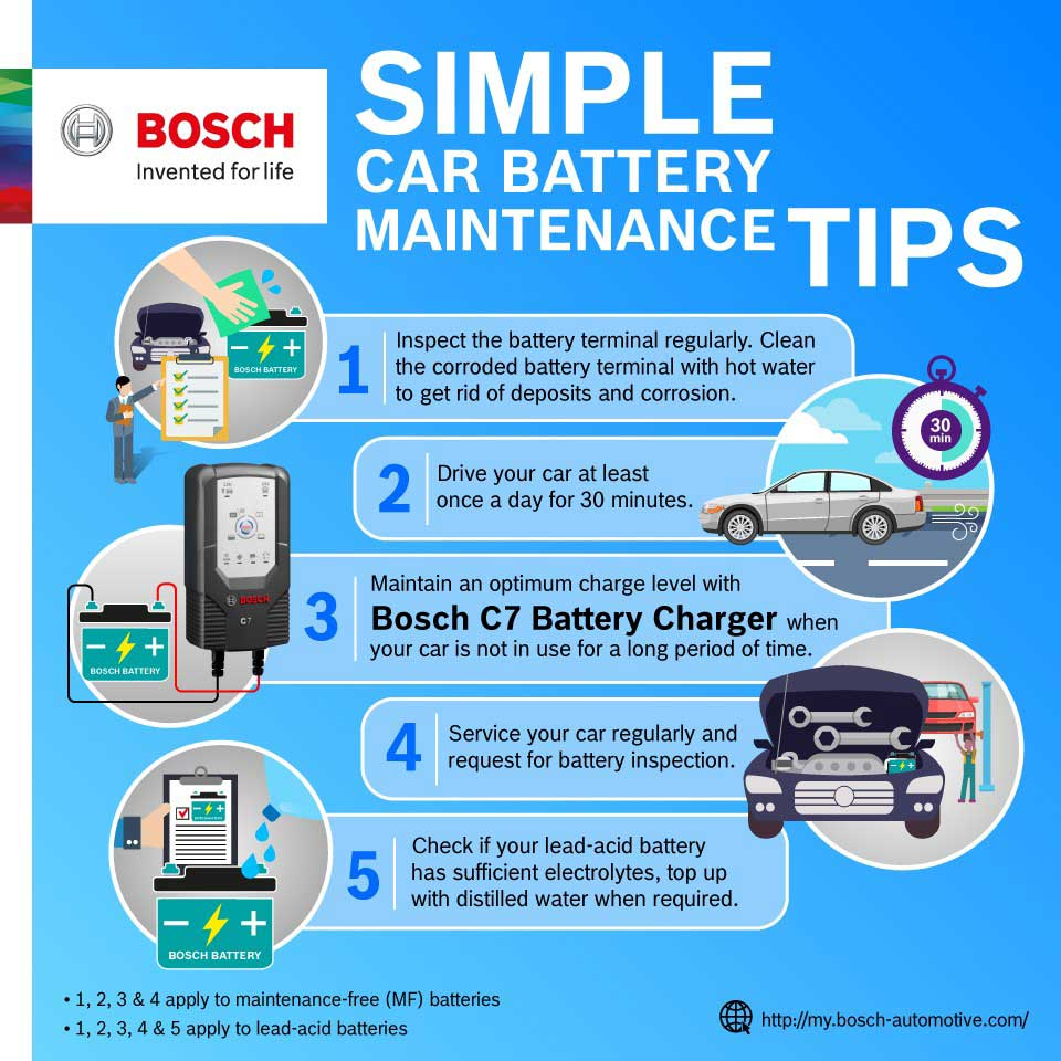 Simple Car Battery Maintenance Tips with Bosch - Carsome Malaysia