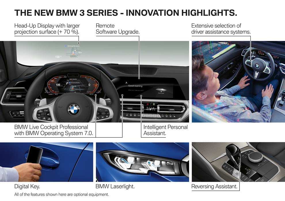 Here S All You Need To Know About Bmw S 2019 3 Series