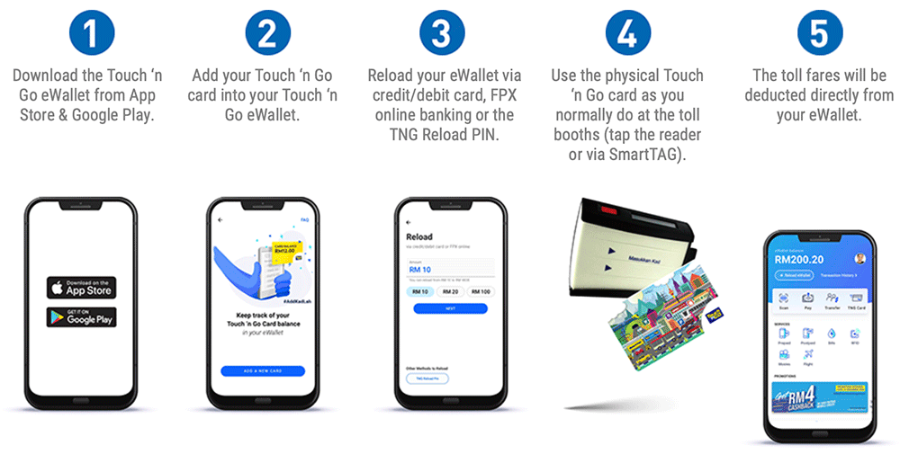 Touch 'n Go eWallet can now be linked to your Card with Auto Reload