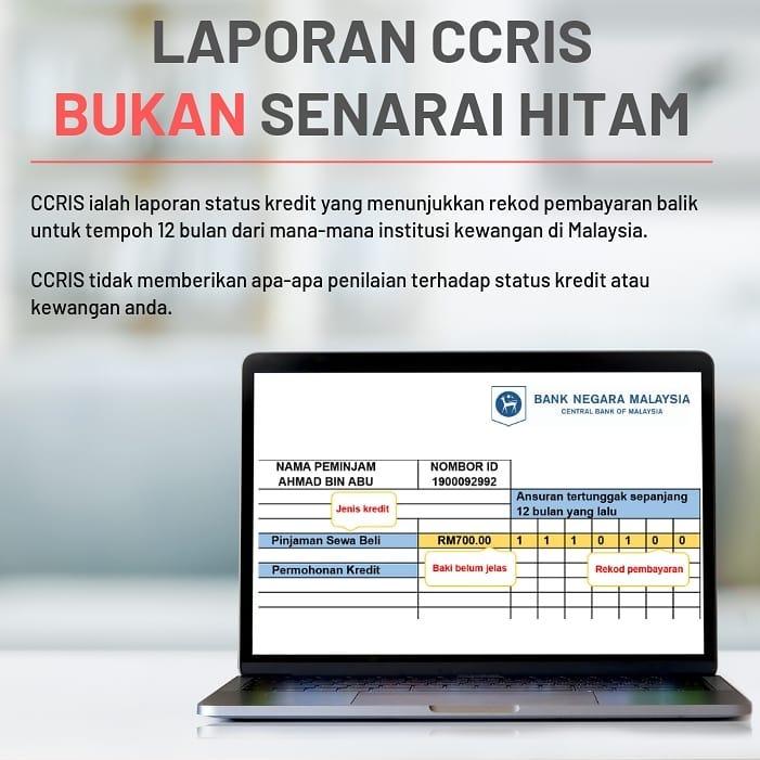 Senarai Hitam/Blacklist Laporan CCRIS