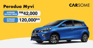 Myvi Buyout Price