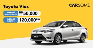 Toyota Vios Buyout Price