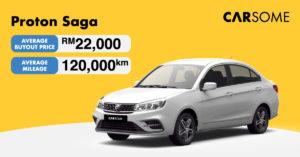 Proton Saga Buyout Price