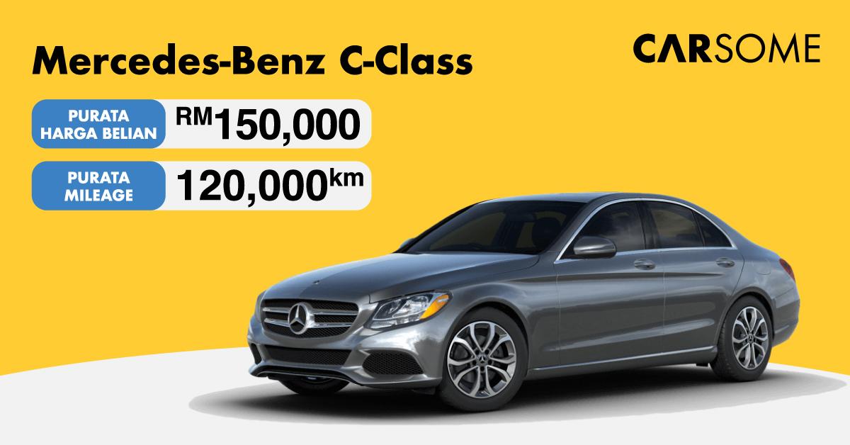 Susut Nilai Mercedes-Benz
