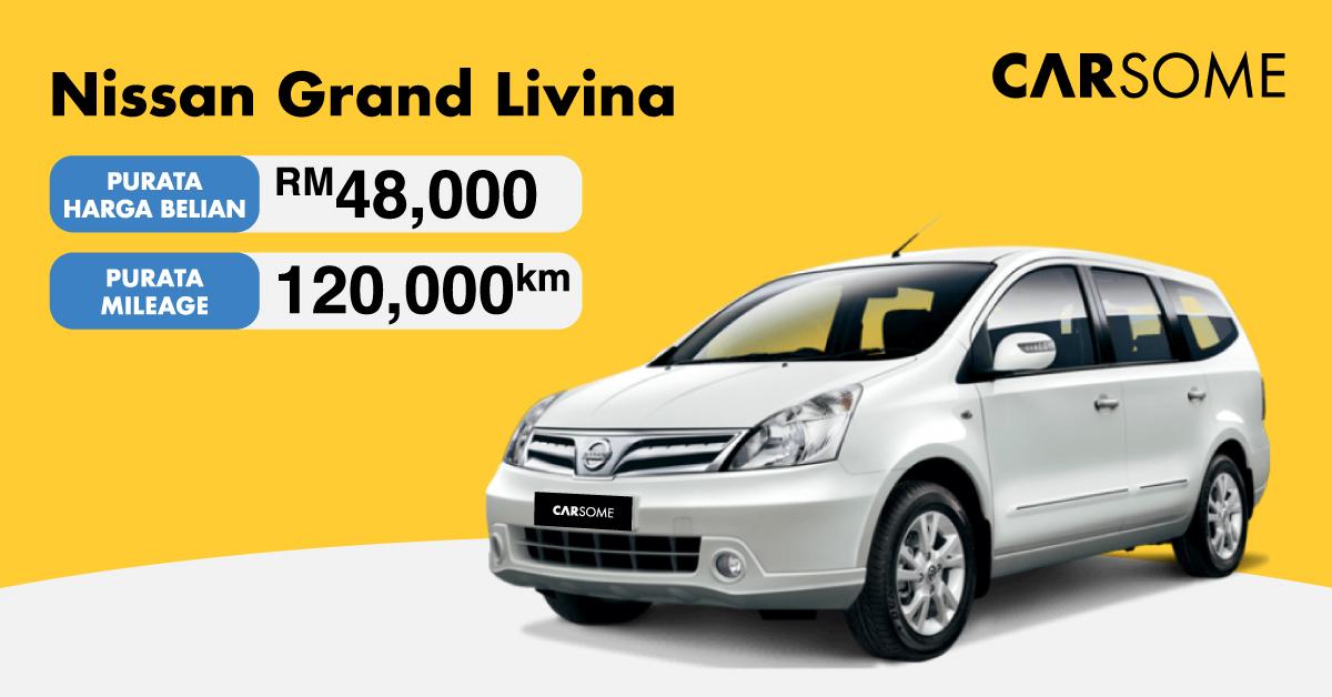 Nilai Jualan Semula/Resale Value Nissan Grand Livina