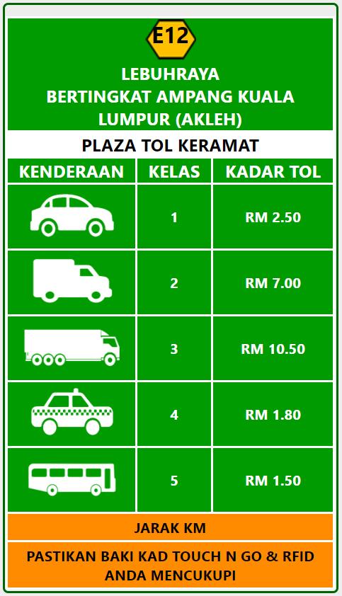 Ampang-Kuala Lumpur Elevated Highway atau Lebuhraya Bertingkat Ampang-Kuala Lumpur