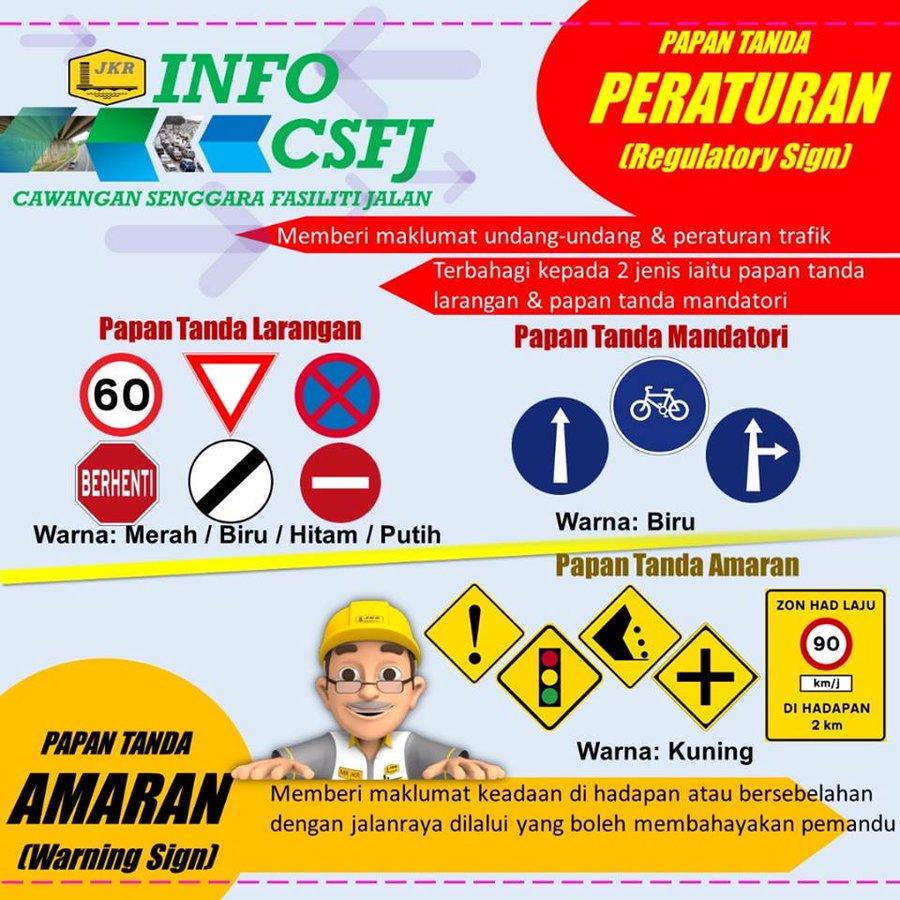 papan tanda peraturan dan papan tanda amaran Malaysia
