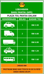 Malaysian Toll Rates